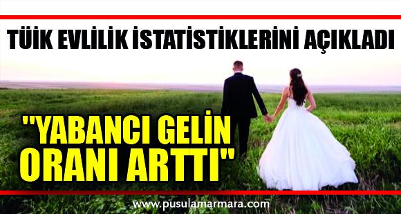 TÜİK evlilik istatistiklerini açıkladı